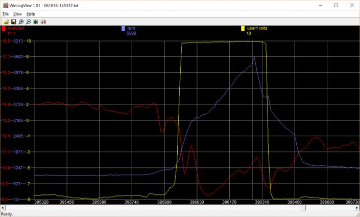 Techedge Winlog Graph
